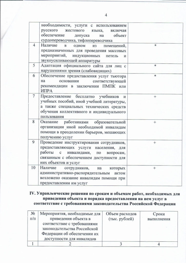 Паспорт Доступности для инвалидов МБОУ СОШ №18_Page4