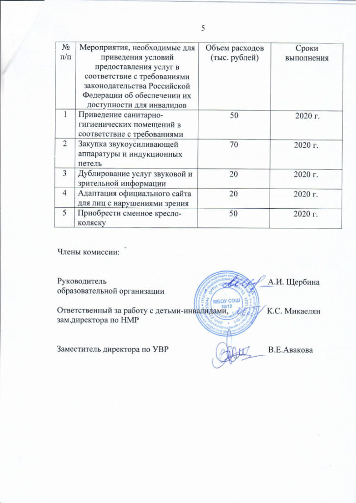 Паспорт Доступности для инвалидов МБОУ СОШ №18_Page5